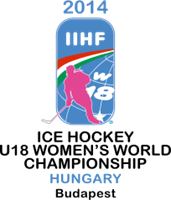 2014 IIHF World Women's U18 Championship Logo Vector