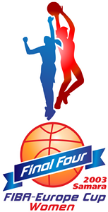 FIBA-Europe Cup Women Logo Vector