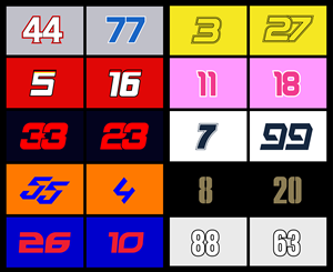 Formula 1 driver numbers 2019 Logo Vector